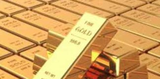 lowest gold price