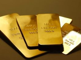 Scotiabank gold bars price